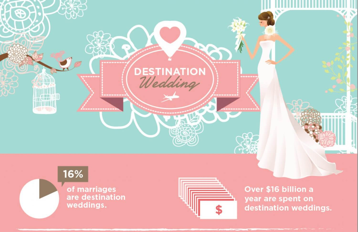 destination-wedding-ideas_budgeting costing